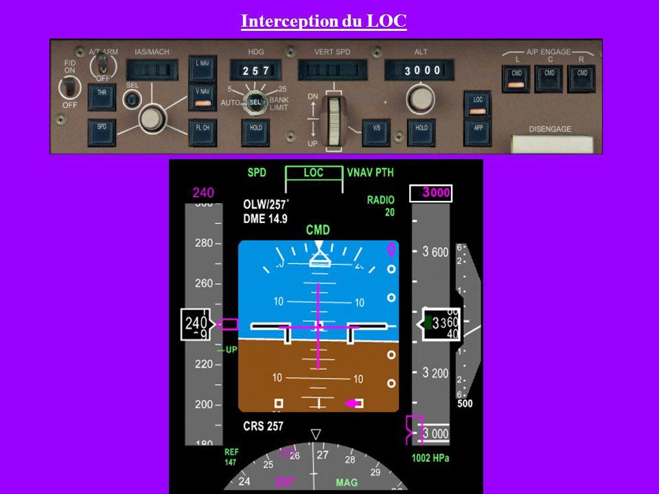 Interception du LOC