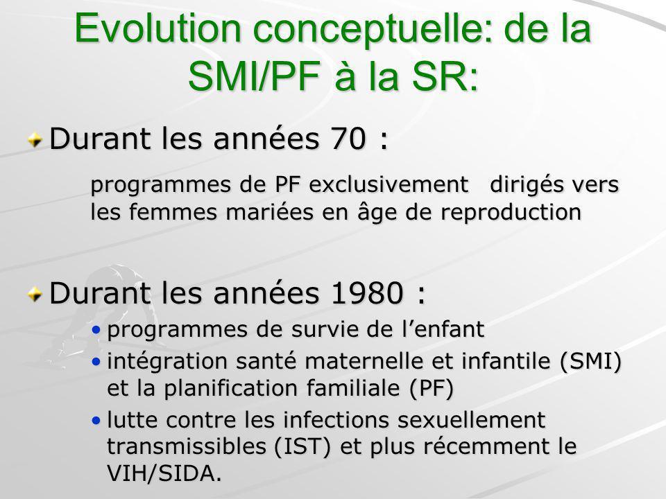 Evolution conceptuelle: de la SMI/PF à la SR:
