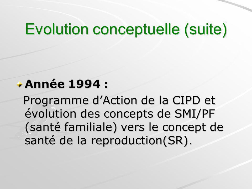 Evolution conceptuelle (suite)