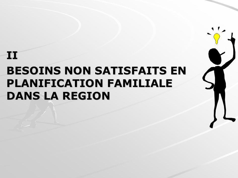 II BESOINS NON SATISFAITS EN PLANIFICATION FAMILIALE DANS LA REGION