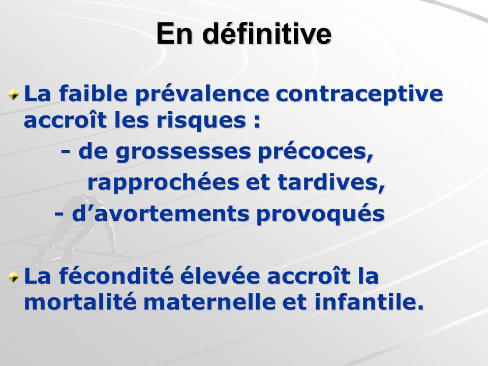 En définitive La faible prévalence contraceptive accroît les risques :