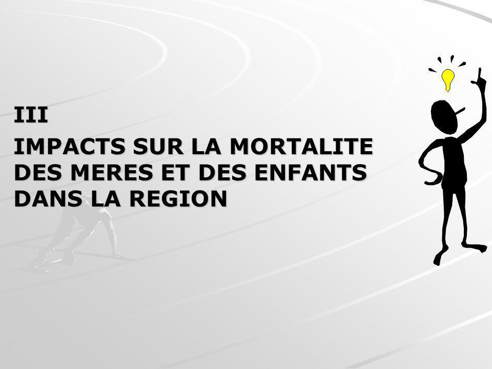 III IMPACTS SUR LA MORTALITE DES MERES ET DES ENFANTS DANS LA REGION