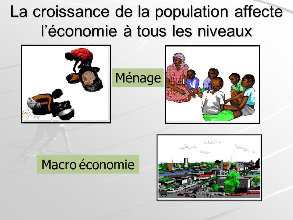 La croissance de la population affecte l'économie à tous les niveaux