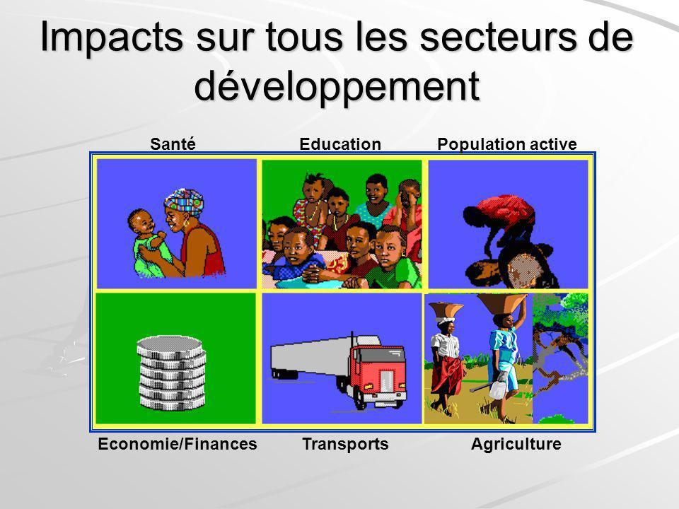 Impacts sur tous les secteurs de développement