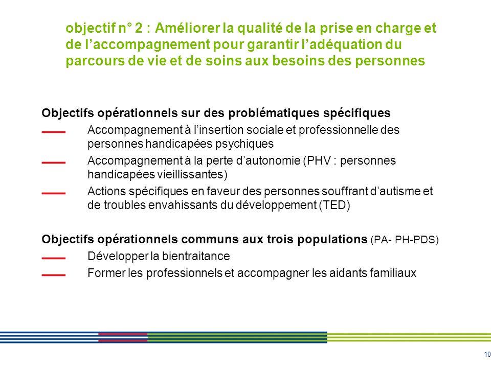 objectif n° 2 : Améliorer la qualité de la prise en charge et de l'accompagnement pour garantir l'adéquation du parcours de vie et de soins aux besoins des personnes