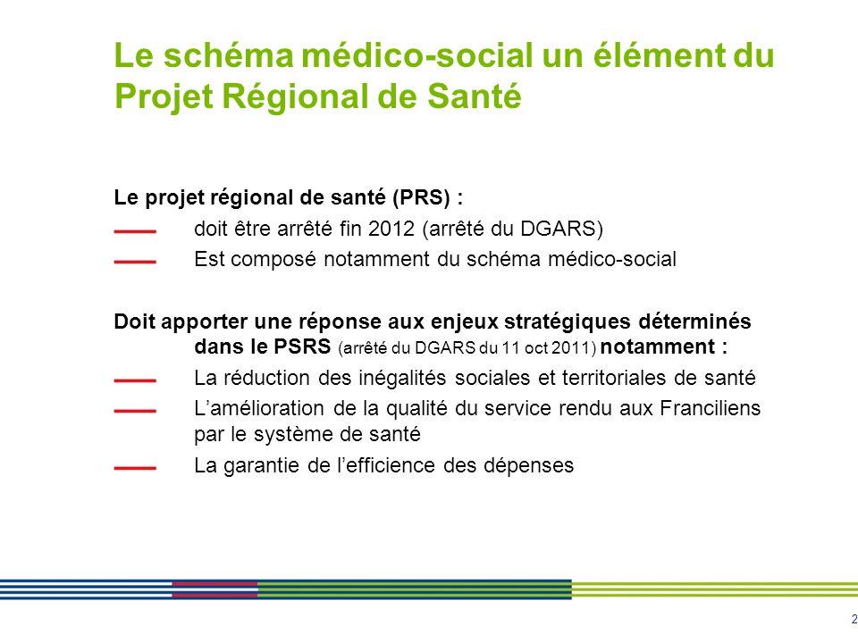 Le schéma médico-social un élément du Projet Régional de Santé