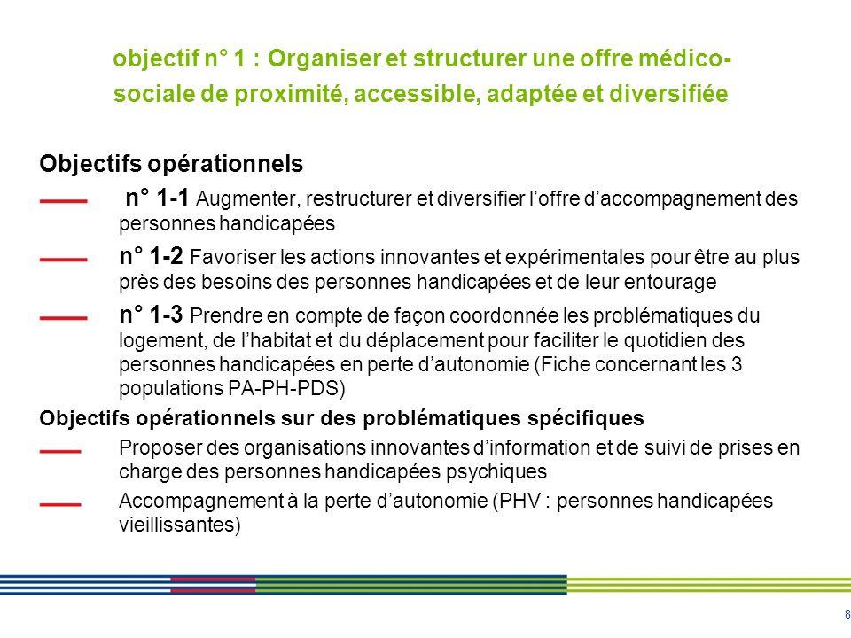 objectif n° 1 : Organiser et structurer une offre médico-sociale de proximité, accessible, adaptée et diversifiée