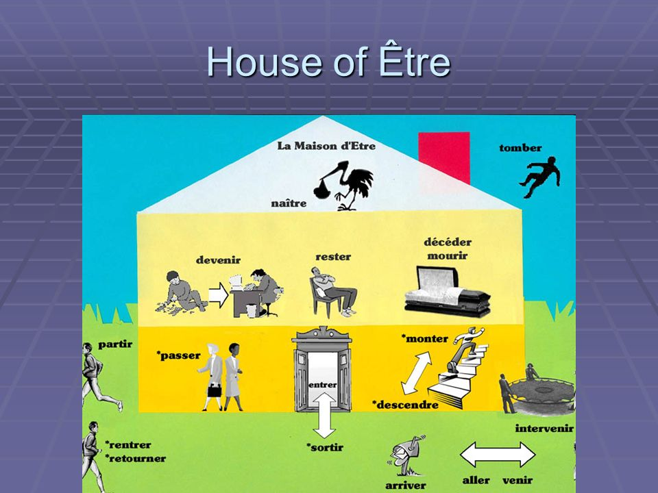 House of Être
