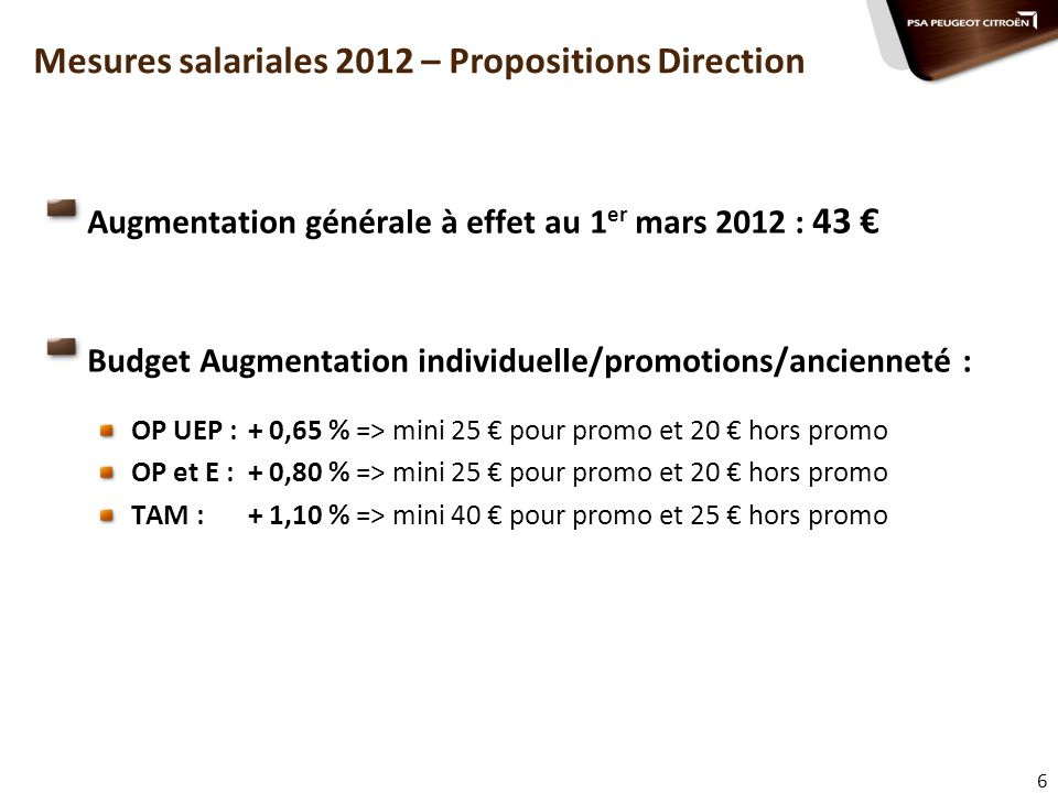 Mesures salariales 2012 – Propositions Direction