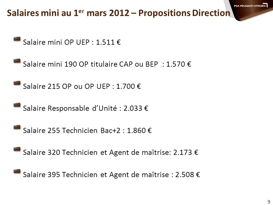 Salaires mini au 1er mars 2012 – Propositions Direction