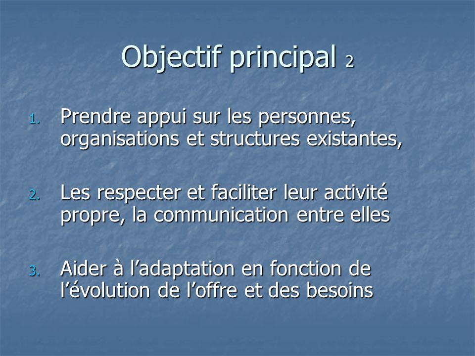 Objectif principal 2 Prendre appui sur les personnes, organisations et structures existantes,