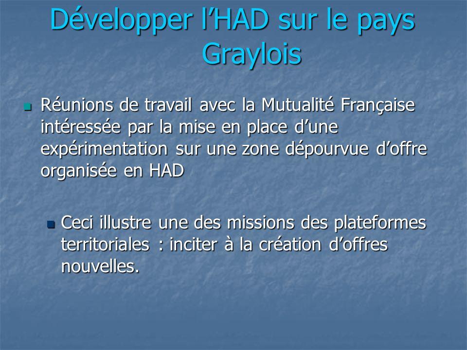 Développer l'HAD sur le pays Graylois