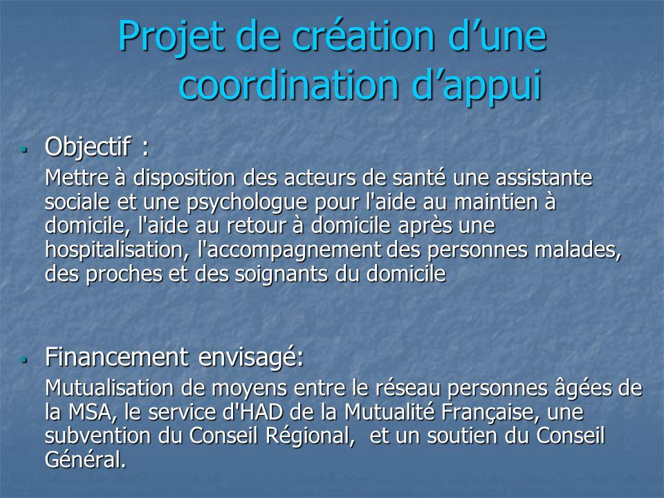 Projet de création d'une coordination d'appui