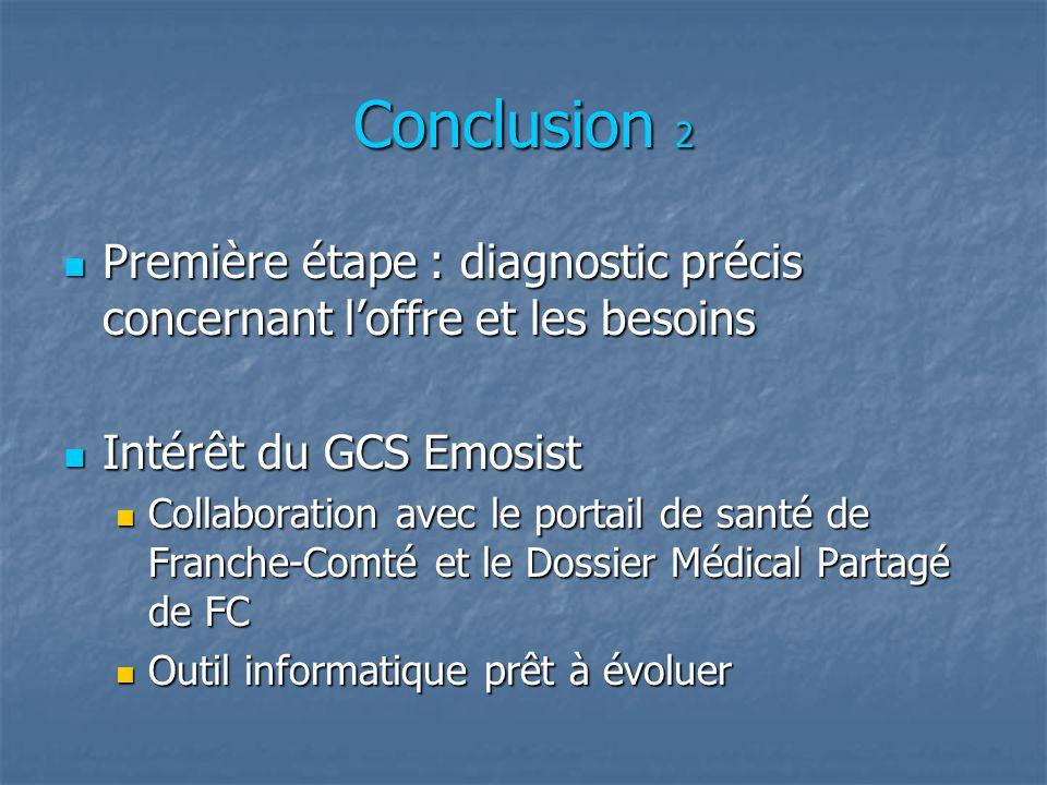 Conclusion 2 Première étape : diagnostic précis concernant l'offre et les besoins. Intérêt du GCS Emosist.