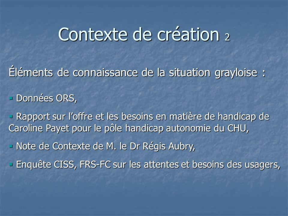 Contexte de création 2 Éléments de connaissance de la situation grayloise : Données ORS,