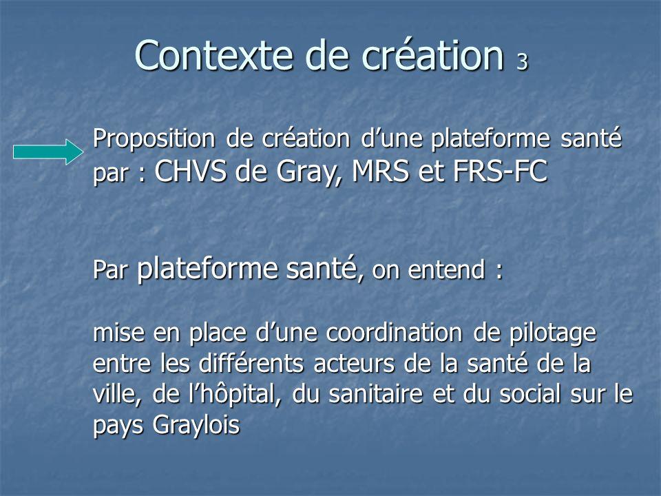 Contexte de création 3 Proposition de création d'une plateforme santé par : CHVS de Gray, MRS et FRS-FC.