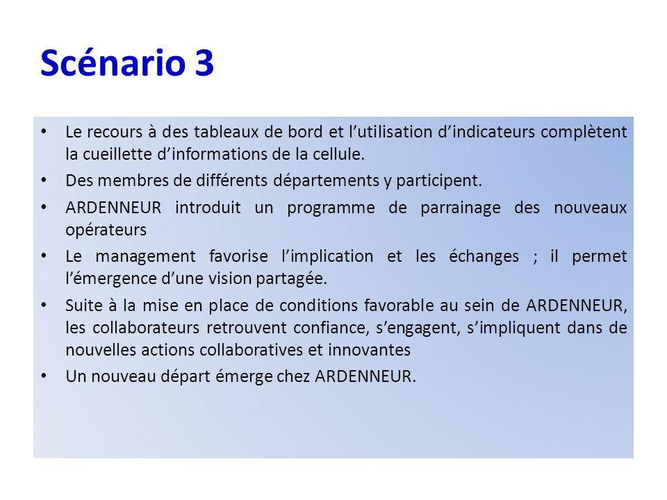 Scénario 3 Le recours à des tableaux de bord et l'utilisation d'indicateurs complètent la cueillette d'informations de la cellule.