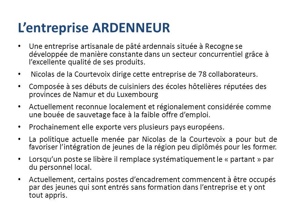 L'entreprise ARDENNEUR