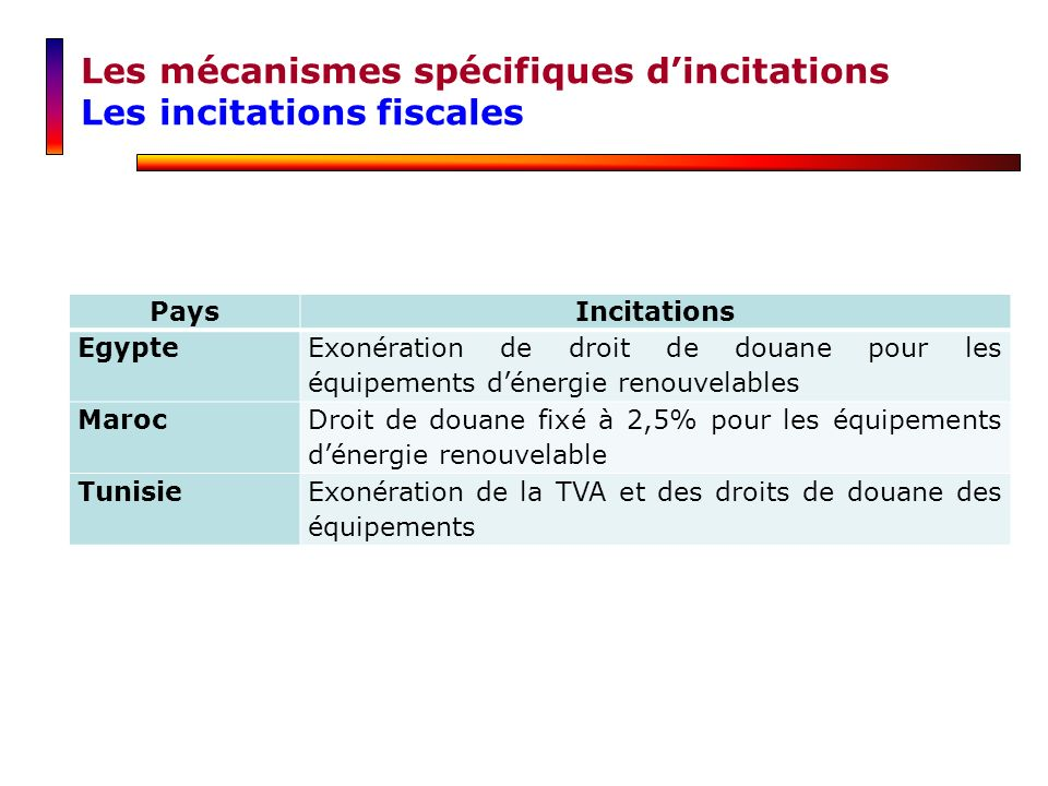 Les mécanismes spécifiques d'incitations Les incitations fiscales