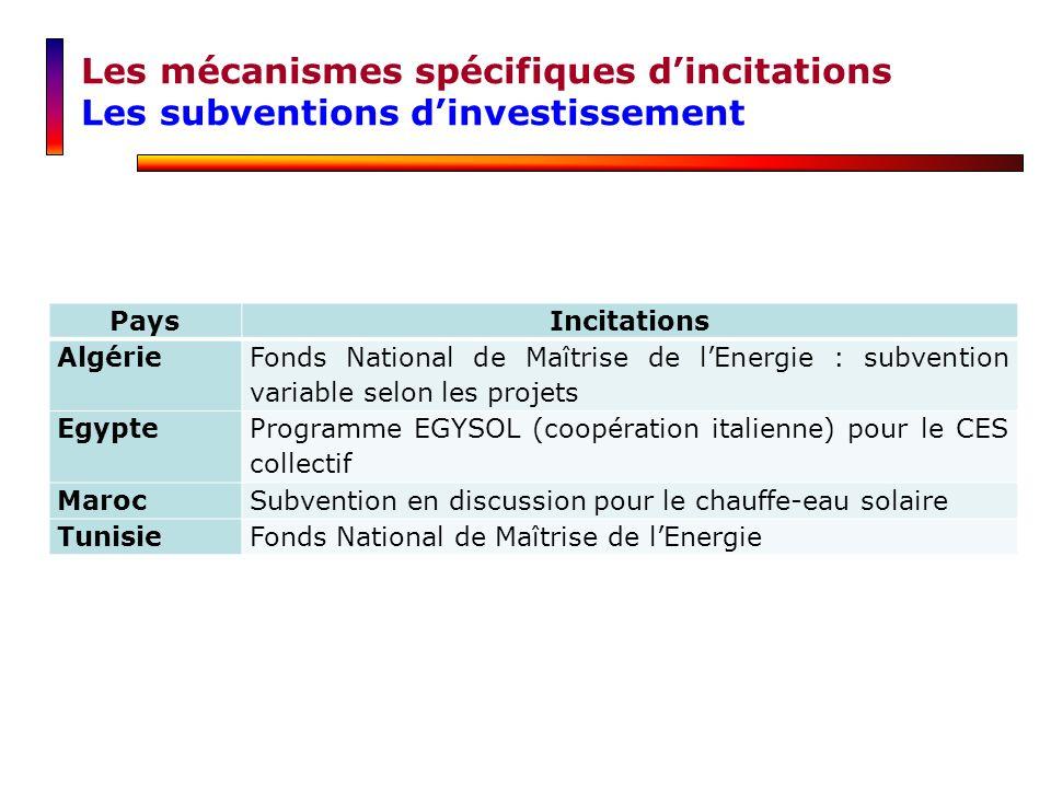 Les mécanismes spécifiques d'incitations