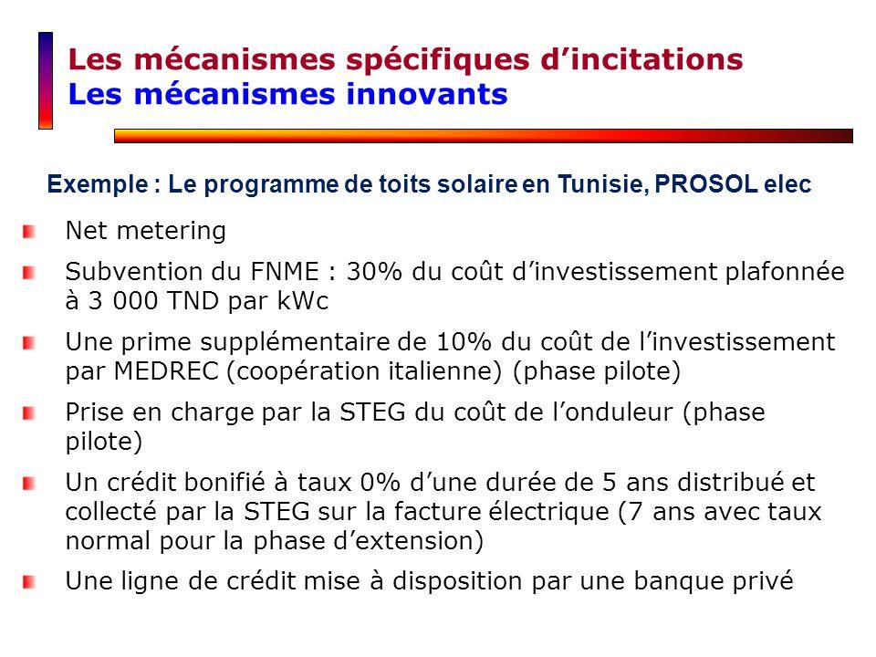 Les mécanismes spécifiques d'incitations Les mécanismes innovants