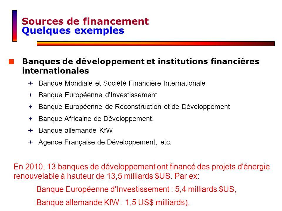Sources de financement Quelques exemples
