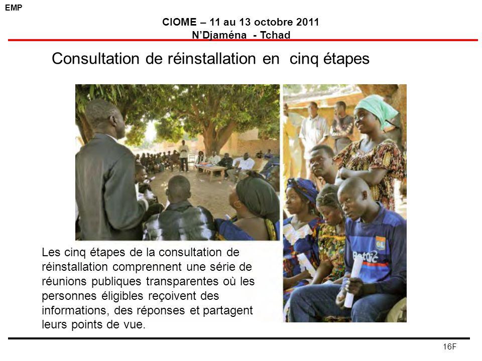Consultation de réinstallation en cinq étapes