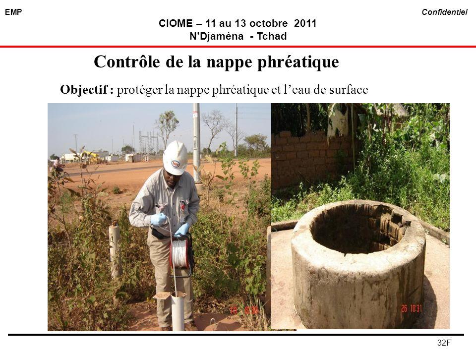Contrôle de la nappe phréatique Objectif : protéger la nappe phréatique et l'eau de surface
