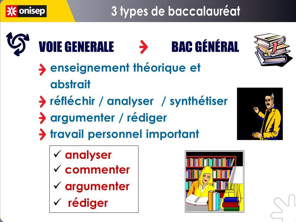 3 types de baccalauréat VOIE GENERALE BAC GÉNÉRAL