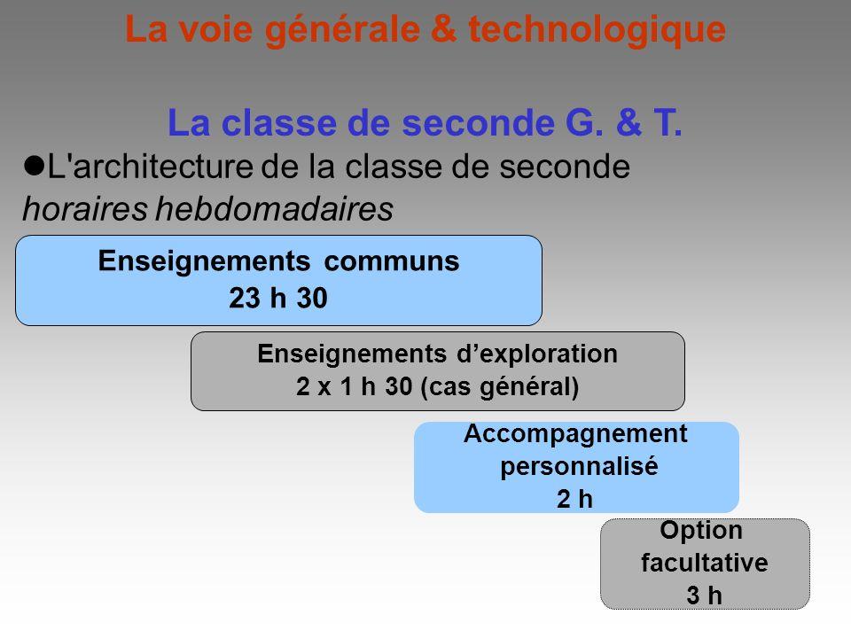 La voie générale & technologique La classe de seconde G. & T.