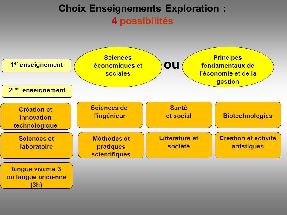 ou Choix Enseignements Exploration : 4 possibilités Sciences