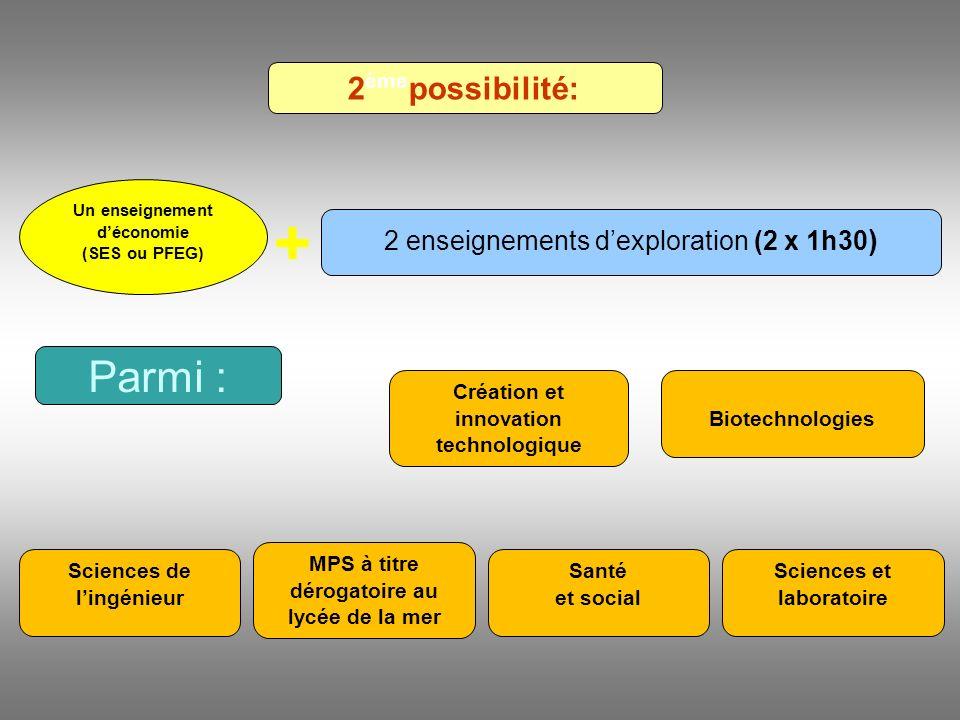 + Parmi : 2èmepossibilité: 2 enseignements d'exploration (2 x 1h30)