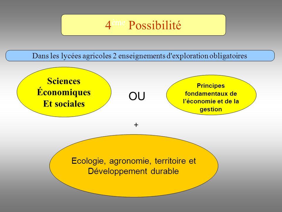 Principes fondamentaux de l'économie et de la gestion