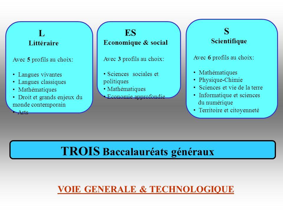 TROIS Baccalauréats généraux