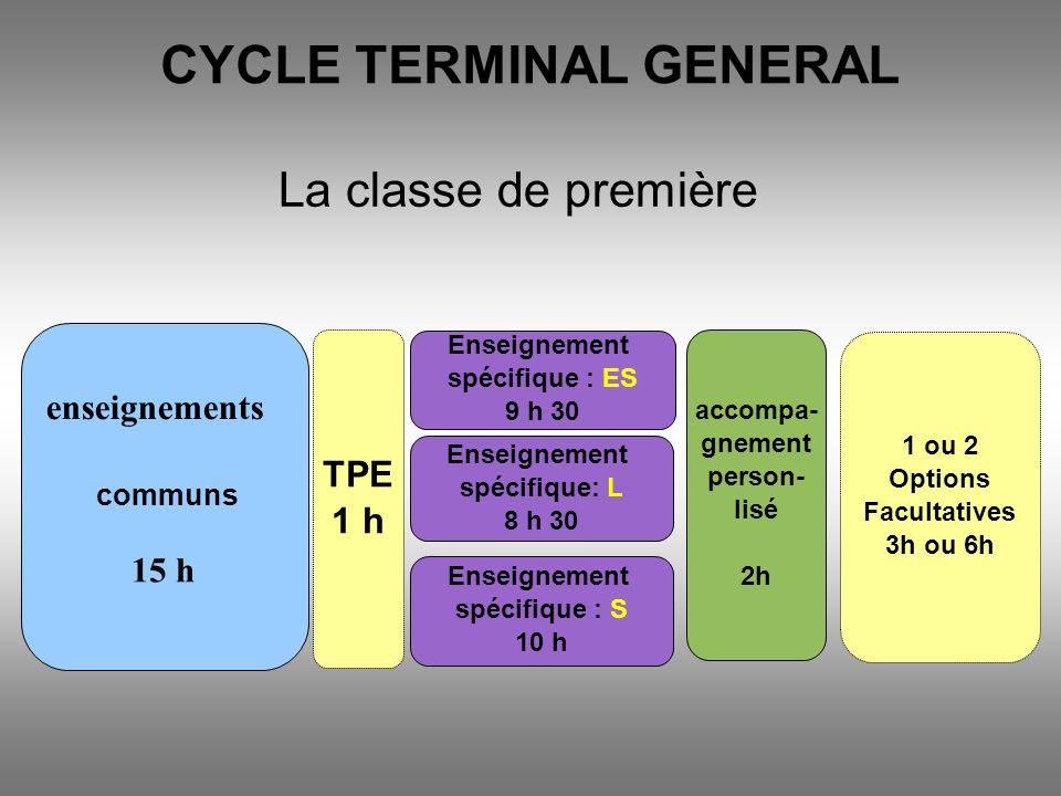 CYCLE TERMINAL GENERAL