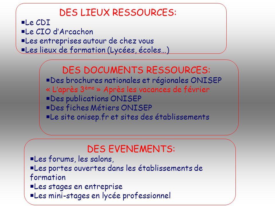 DES DOCUMENTS RESSOURCES: