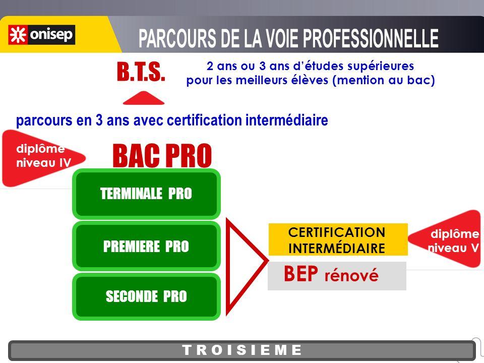 BAC PRO B.T.S. PARCOURS DE LA VOIE PROFESSIONNELLE BEP rénové