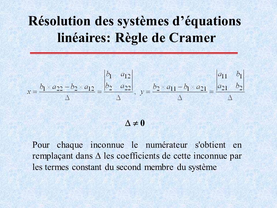 Résolution des systèmes d'équations linéaires: Règle de Cramer