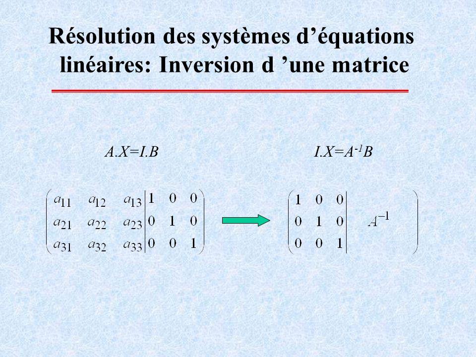 Résolution des systèmes d'équations linéaires: Inversion d 'une matrice