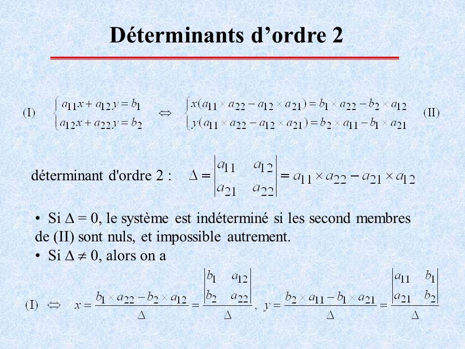 Déterminants d'ordre 2 déterminant d ordre 2 :