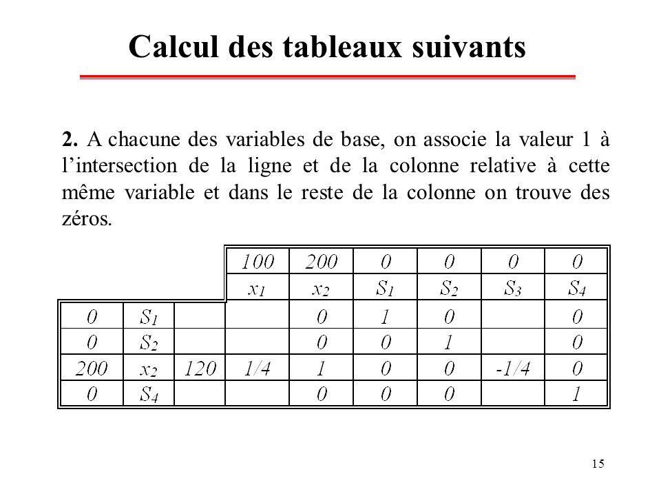 Calcul des tableaux suivants