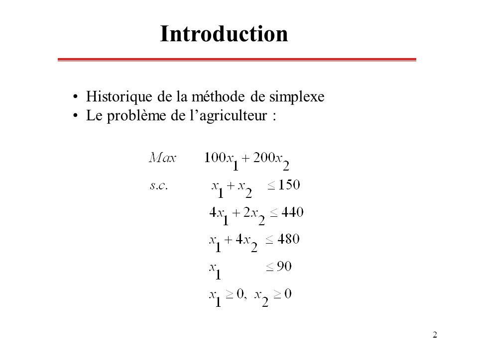 Introduction Historique de la méthode de simplexe