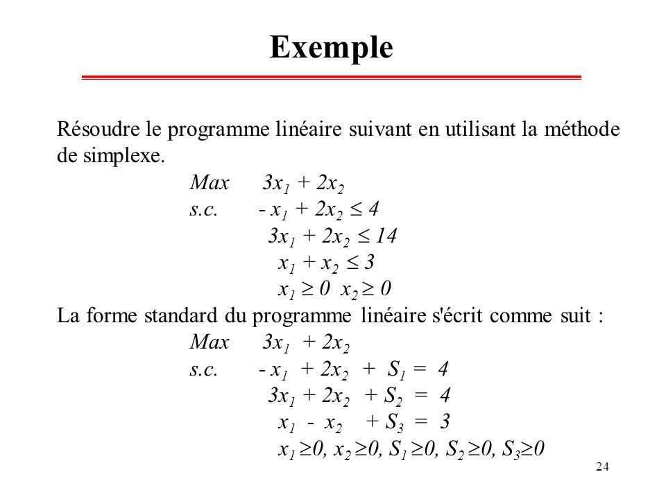 Exemple Résoudre le programme linéaire suivant en utilisant la méthode de simplexe. Max 3x1 + 2x2.