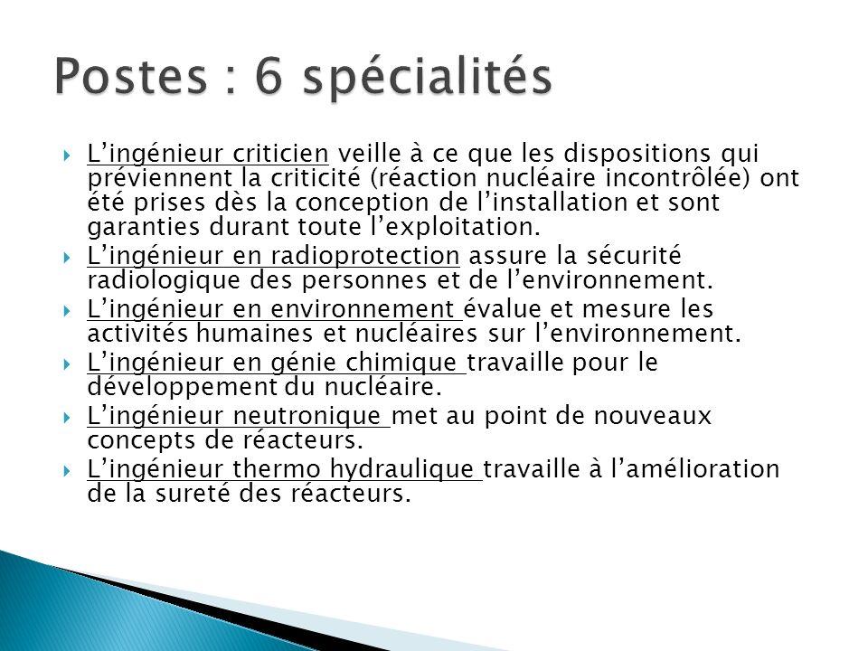 Postes : 6 spécialités