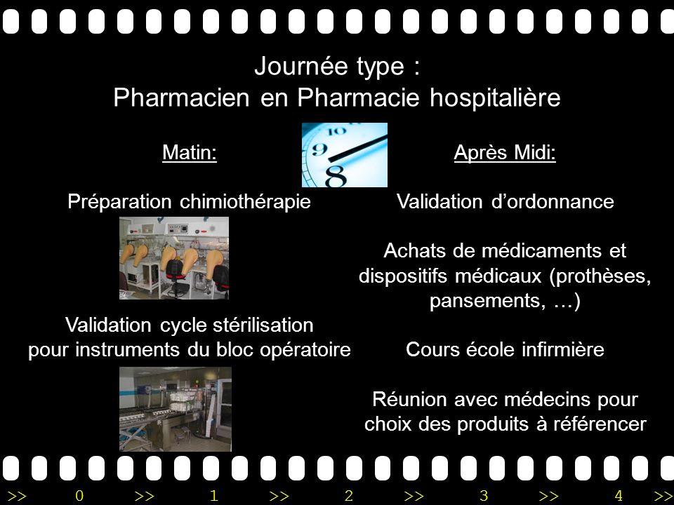 Journée type : Pharmacien en Pharmacie hospitalière