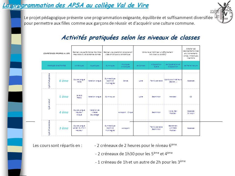 La programmation des APSA au collège Val de Vire