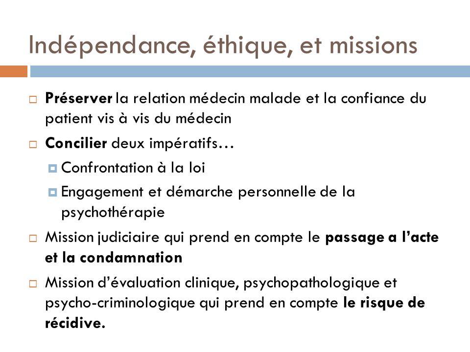 Indépendance, éthique, et missions
