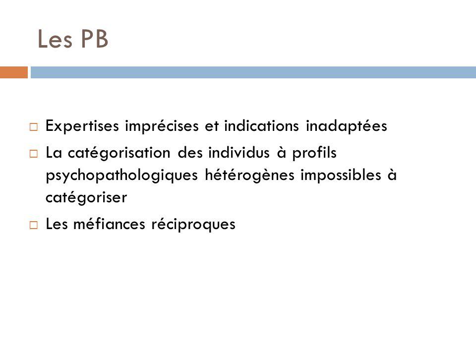 Les PB Expertises imprécises et indications inadaptées
