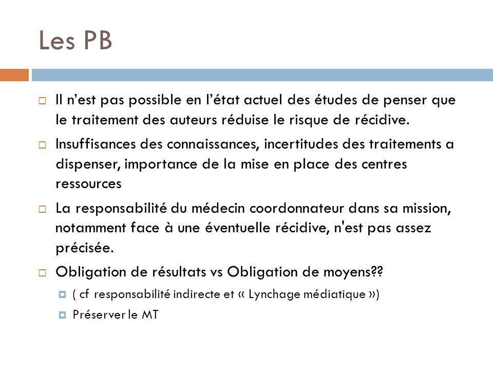 Les PB Il n'est pas possible en l'état actuel des études de penser que le traitement des auteurs réduise le risque de récidive.