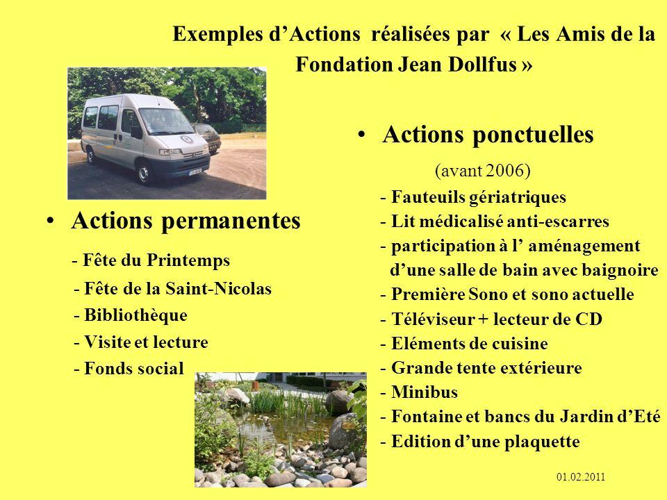 Actions ponctuelles (avant 2006) Actions permanentes